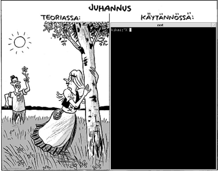 Juhannus Fingerpori